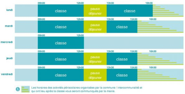 horaire ecole wandignies